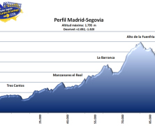 100-km-madrid-segovia-2013-perfil-de-carrera
